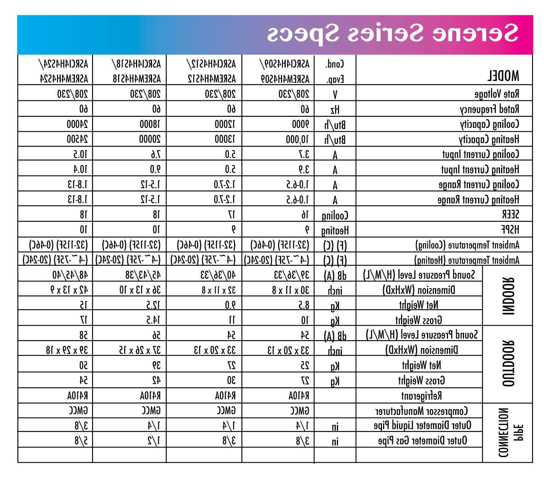 24,000 BTU Ductless Split Air Conditioner Pump SEER Unit