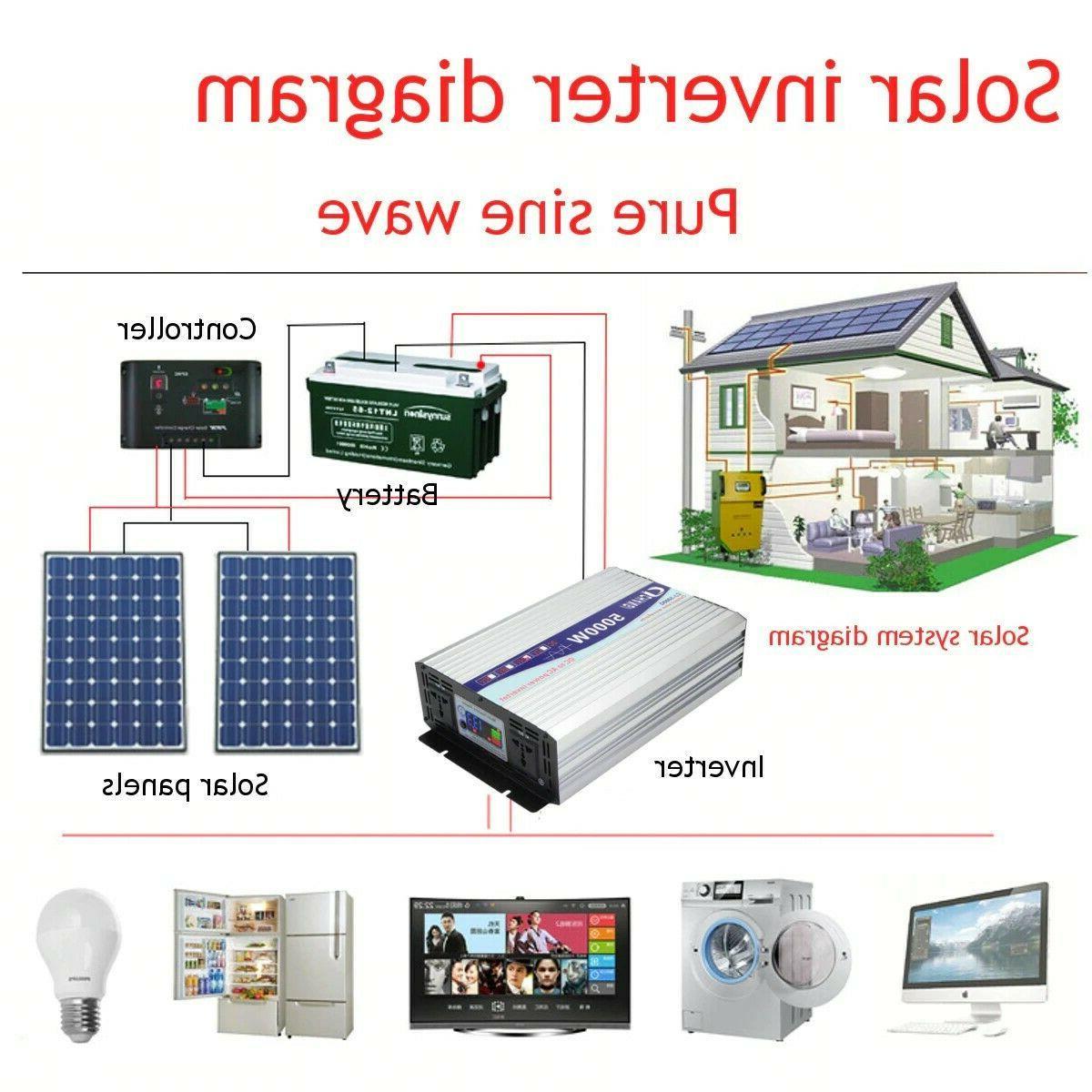 Solar wind Inverter 12-24V 220V 4000W Converter home
